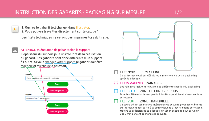 Instruction des gabarits - Packaging sur-mesure (1/2)